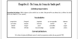 Le Royaume Du Carnet De Lecture J Enseigne Avec La Litterature